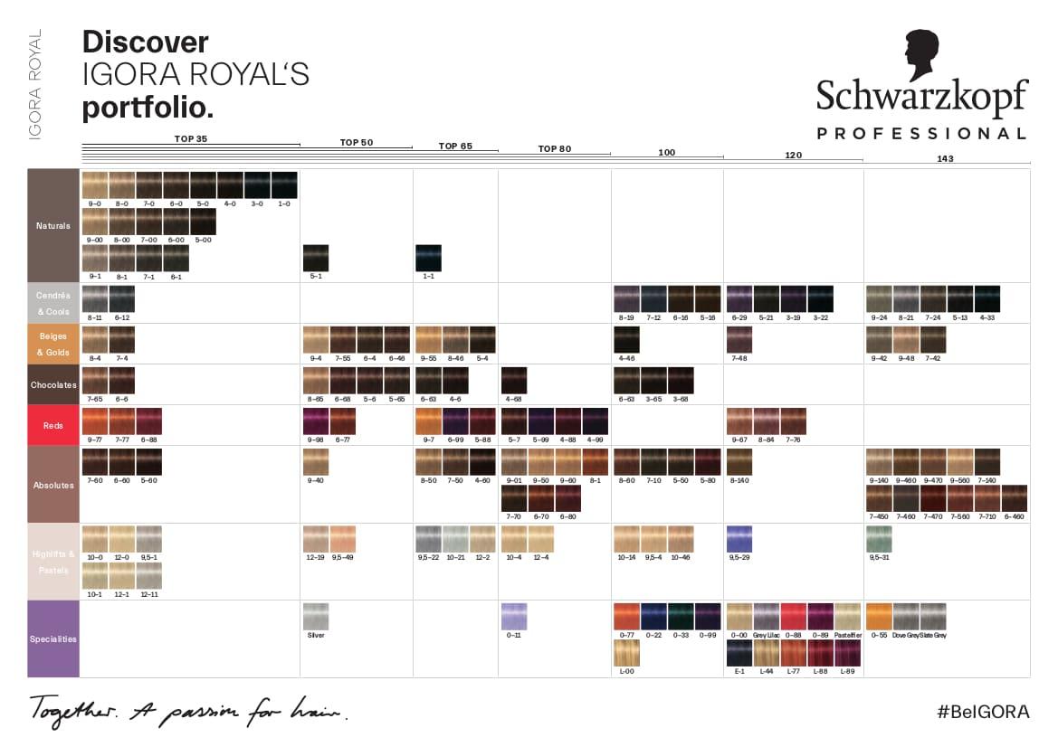 schwarzkopf nouveau nuancier de couleurs igora royal avec des brins naturels mars 2013 - Coloration Wella Nuancier